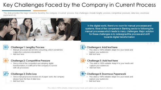 Key_Challenges_Faced_By_The_Company_In_Current_Process_Develop_Organizational_Productivity_Enhancing_Business_Process_Information_PDF_Slide_1