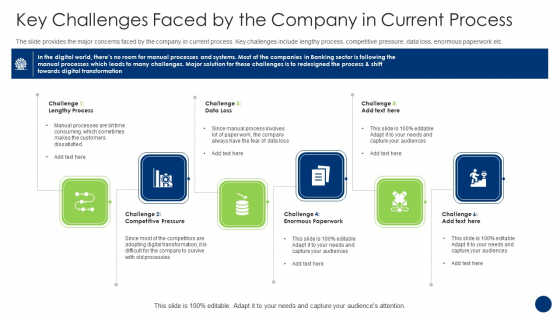 Key Challenges Faced By The Company In Current Process Microsoft PDF