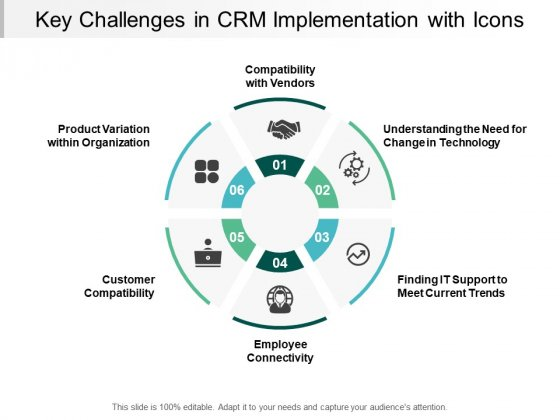 Key Challenges In Crm Implementation With Icons Ppt PowerPoint Presentation Gallery Guidelines