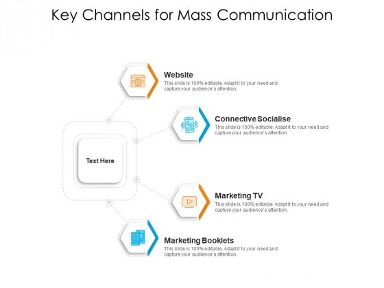 Key Channels For Mass Communication Ppt PowerPoint Presentation File Layout PDF