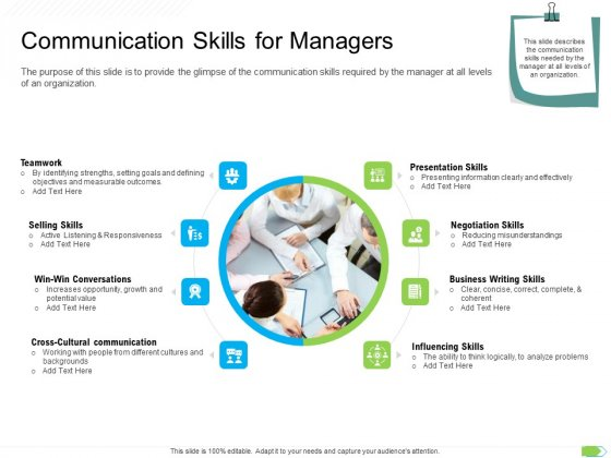Key Competencies For Organization Authorities Communication Skills For Managers Icons PDF