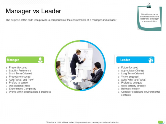 Key Competencies For Organization Authorities Manager Vs Leader Themes PDF