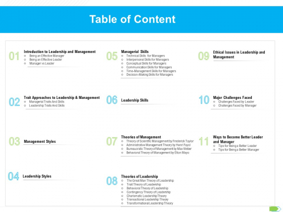 Key Competencies For Organization Authorities Table Of Content Themes PDF