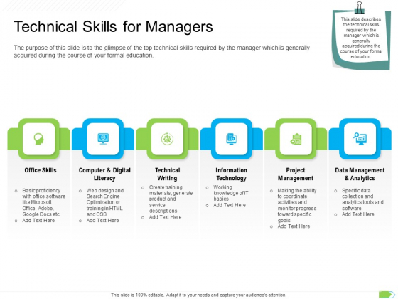 Key Competencies For Organization Authorities Technical Skills For Managers Topics PDF