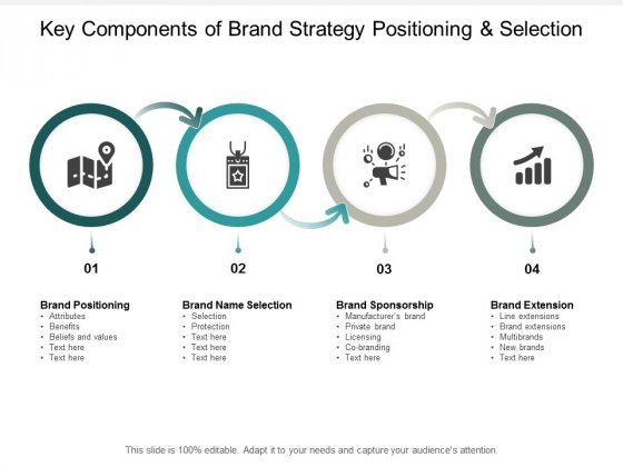Key Components Of Brand Strategy Positioning And Selection Ppt PowerPoint Presentation Model Design Inspiration