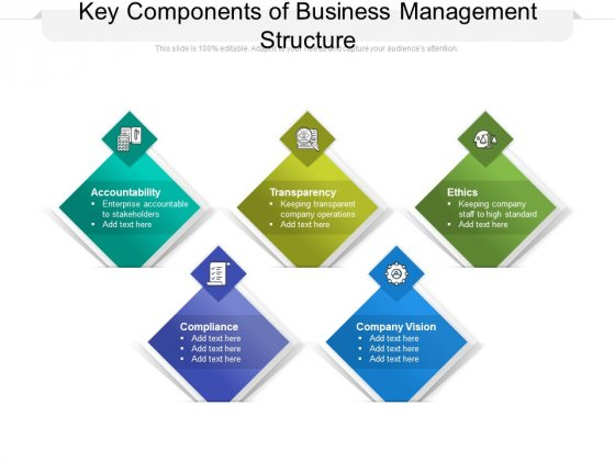 Key Components Of Business Management Structure Ppt PowerPoint Presentation File Graphics Tutorials PDF