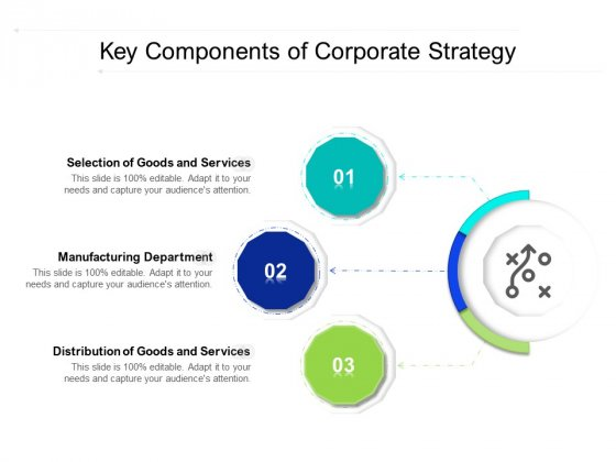 Key Components Of Corporate Strategy Ppt PowerPoint Presentation Gallery Structure PDF