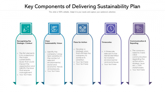 Key Components Of Delivering Sustainability Plan Ppt Summary Objects PDF