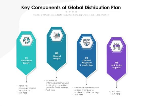 Key Components Of Global Distribution Plan Ppt PowerPoint Presentation File Mockup PDF