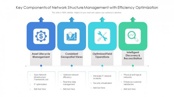 Key Components Of Network Structure Management With Efficiency Optimization Ppt Inspiration Template PDF