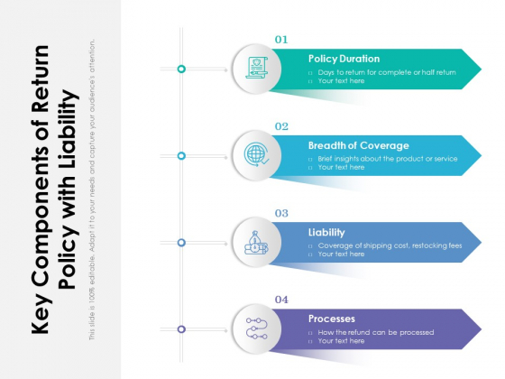 Key Components Of Return Policy With Liability Ppt PowerPoint Presentation Gallery Format PDF