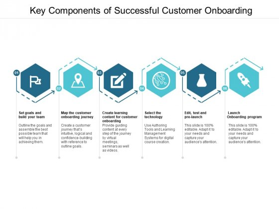 Key Components Of Successful Customer Onboarding Ppt PowerPoint Presentation Show Ideas
