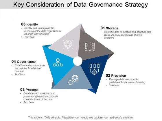 Key Consideration Of Data Governance Strategy Ppt PowerPoint Presentation Gallery Show