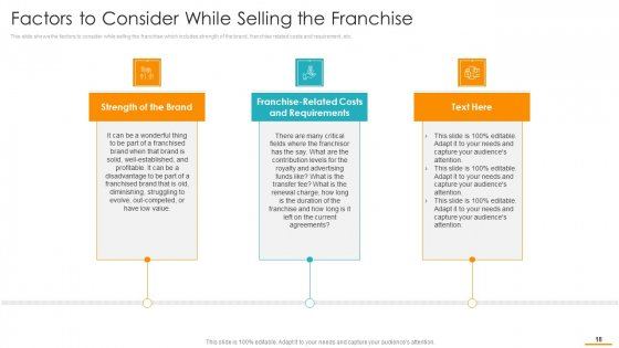 Key_Considerations_While_Marketing_Franchise_Ppt_PowerPoint_Presentation_Complete_Deck_With_Slides_Slide_18