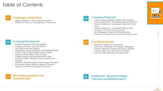Key_Considerations_While_Marketing_Franchise_Ppt_PowerPoint_Presentation_Complete_Deck_With_Slides_Slide_3