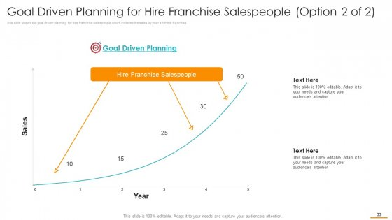 Key_Considerations_While_Marketing_Franchise_Ppt_PowerPoint_Presentation_Complete_Deck_With_Slides_Slide_33