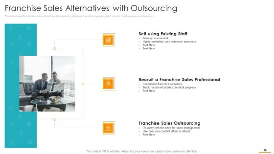 Key_Considerations_While_Marketing_Franchise_Ppt_PowerPoint_Presentation_Complete_Deck_With_Slides_Slide_36