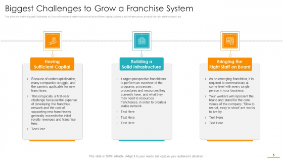 Key_Considerations_While_Marketing_Franchise_Ppt_PowerPoint_Presentation_Complete_Deck_With_Slides_Slide_5