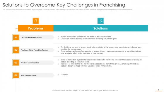Key_Considerations_While_Marketing_Franchise_Ppt_PowerPoint_Presentation_Complete_Deck_With_Slides_Slide_6