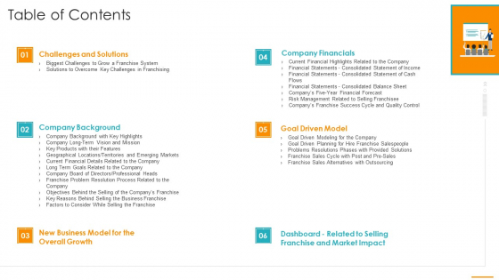 Key_Considerations_While_Marketing_Franchise_Table_Of_Contents_Ppt_Summary_Introduction_PDF_Slide_1