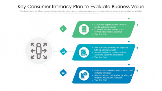 Key Consumer Intimacy Plan To Evaluate Business Value Ppt PowerPoint Presentation File Example Introduction PDF