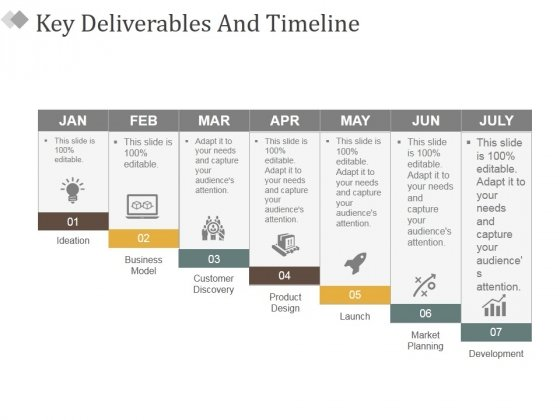 Key Deliverables And Timeline Ppt PowerPoint Presentation Portfolio Layout