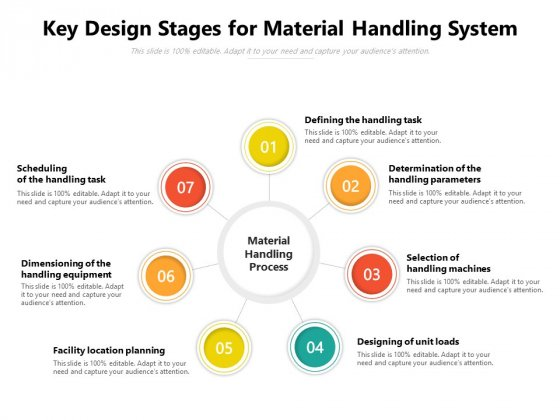 Key Design Stages For Material Handling System Ppt PowerPoint Presentation Gallery Graphics Download PDF
