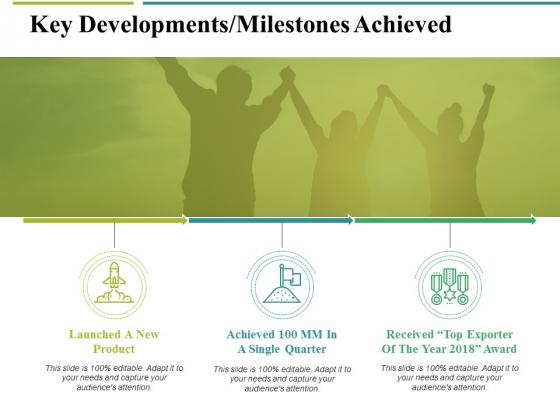 Key_Developments_Milestones_Achieved_Ppt_PowerPoint_Presentation_Ideas_Styles_Slide_1