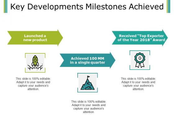 Key Developments Milestones Achieved Ppt PowerPoint Presentation Slides Introduction