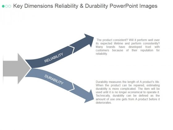 Key Dimensions Reliability And Durability Ppt PowerPoint Presentation Inspiration