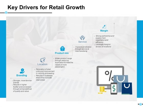 Key Drivers For Retail Growth Branding Ppt PowerPoint Presentation Show File Formats