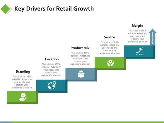 Key Drivers For Retail Growth Ppt PowerPoint Presentation Layouts Master Slide