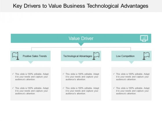 Key Drivers To Value Business Technological Advantages Ppt Powerpoint Presentation Show Rules