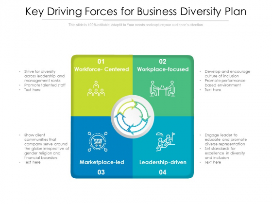 Key Driving Forces For Business Diversity Plan Ppt PowerPoint Presentation Gallery Example Topics PDF