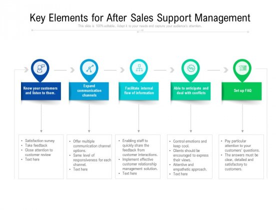 Key Elements For After Sales Support Management Ppt PowerPoint Presentation Gallery Model PDF