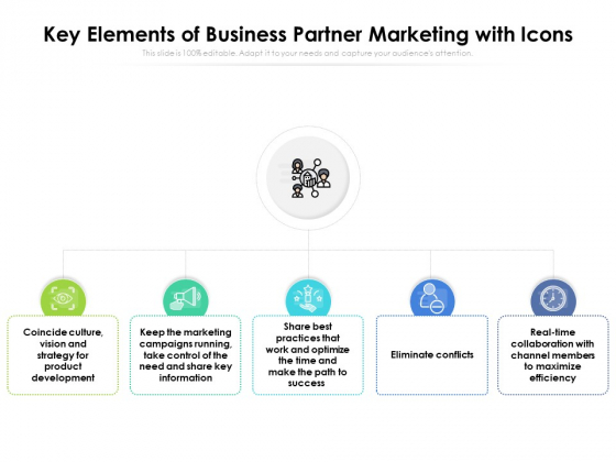 Key Elements Of Business Partner Marketing With Icons Ppt PowerPoint Presentation Layouts Layouts PDF
