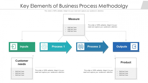 Key Elements Of Business Process Methodolgy Ppt PowerPoint Presentation Infographic Template Inspiration PDF