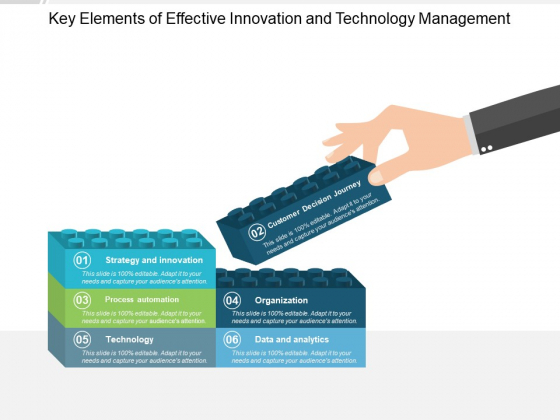Key Elements Of Effective Innovation And Technology Management Ppt Powerpoint Presentation Show Shapes