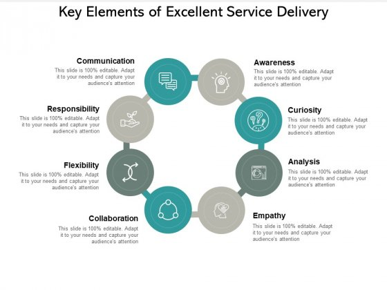 Key Elements Of Excellent Service Delivery Ppt PowerPoint Presentation Slides Layouts