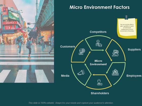 Key Elements Of Internal And External Factors Of Market Micro Environment Factors Summary PDF
