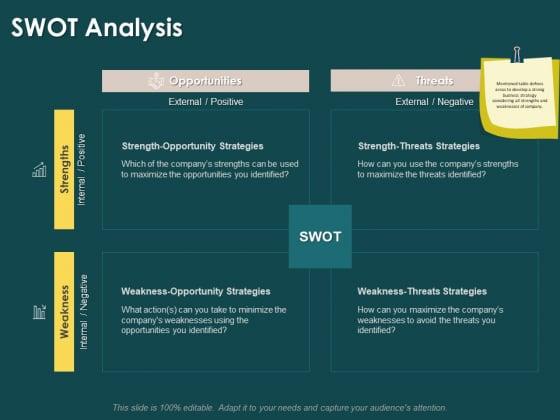 Key Elements Of Internal And External Factors Of Market SWOT Analysis Formats PDF
