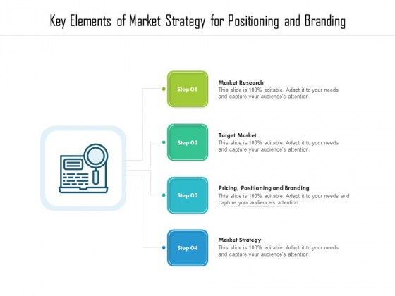 Key Elements Of Market Strategy For Positioning And Branding Ppt PowerPoint Presentation Gallery Aids PDF