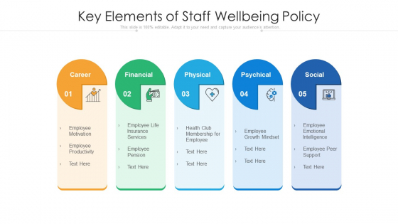 Key Elements Of Staff Wellbeing Policy Ppt Slides Diagrams PDF