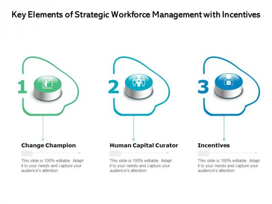 Key Elements Of Strategic Workforce Management With Incentives Ppt PowerPoint Presentation Styles Format Ideas PDF