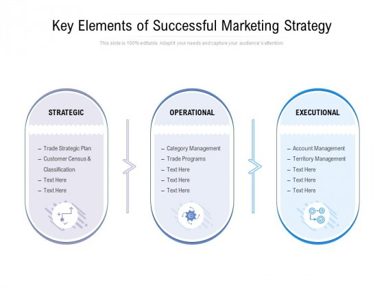 Key Elements Of Successful Marketing Strategy Ppt PowerPoint Presentation Slides Brochure