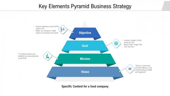 Key Elements Pyramid Business Strategy Ppt Inspiration Examples PDF