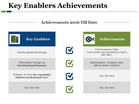 Key Enablers Achievements Ppt PowerPoint Presentation Pictures Professional