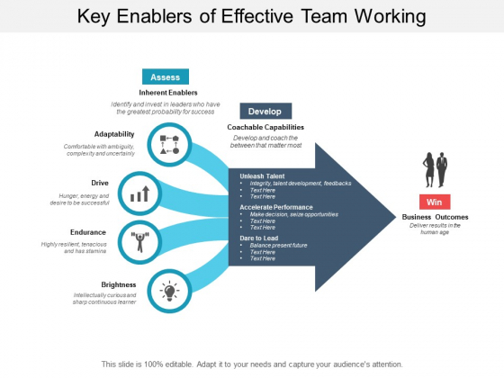 Key Enablers Of Effective Team Working Ppt PowerPoint Presentation Icon Vector