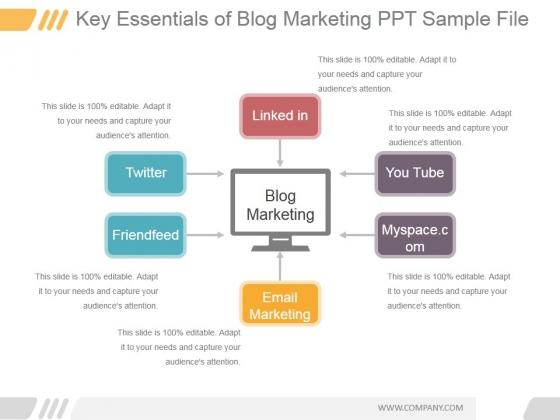 Key Essentials Of Blog Marketing Ppt PowerPoint Presentation Themes