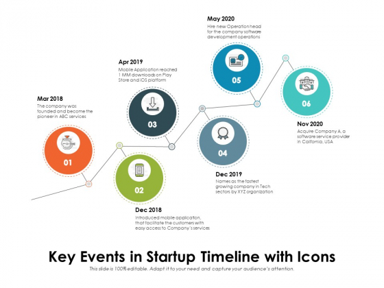 Key Events In Startup Timeline With Icons Ppt PowerPoint Presentation Gallery Graphics Pictures PDF